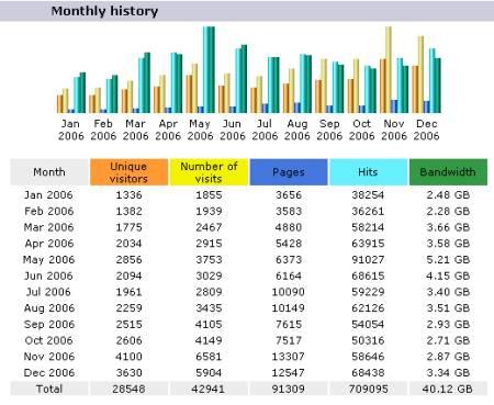 20070228statistikk.jpg